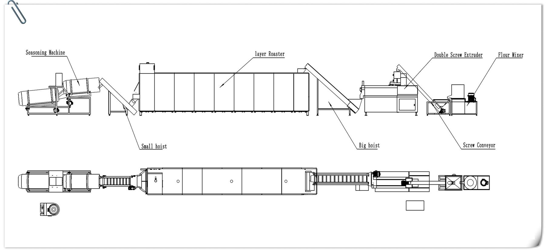 Puff Snacks Processing Line