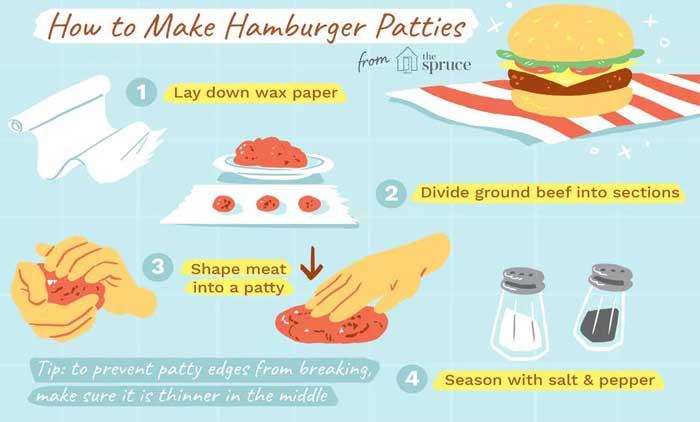Burger Patty Former
