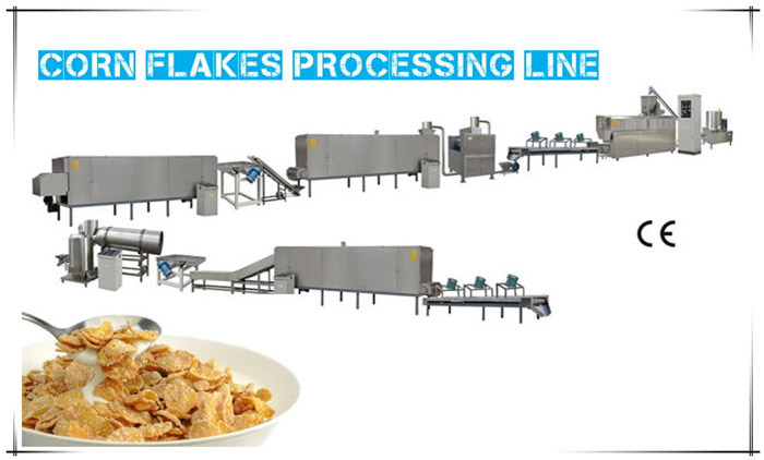 Development status and prospects of Food Machinery